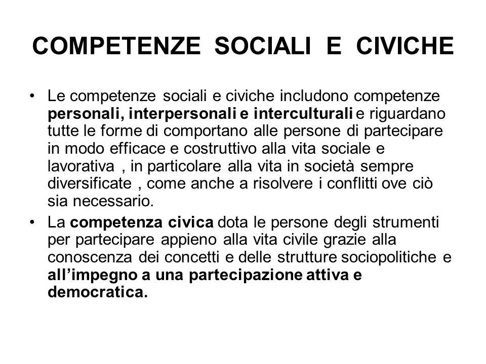 COMPETENZE SOCIALI E CIVICHE Le competenze sociali e civiche includono competenze personali, interpersonali e interculturali e riguardano tutte le for