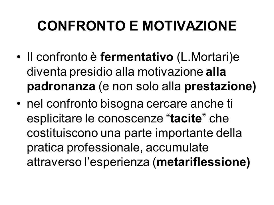 CONFRONTO E MOTIVAZIONE Il confronto è fermentativo (L.Mortari)e diventa presidio alla motivazione alla padronanza (e non solo alla prestazione) nel c