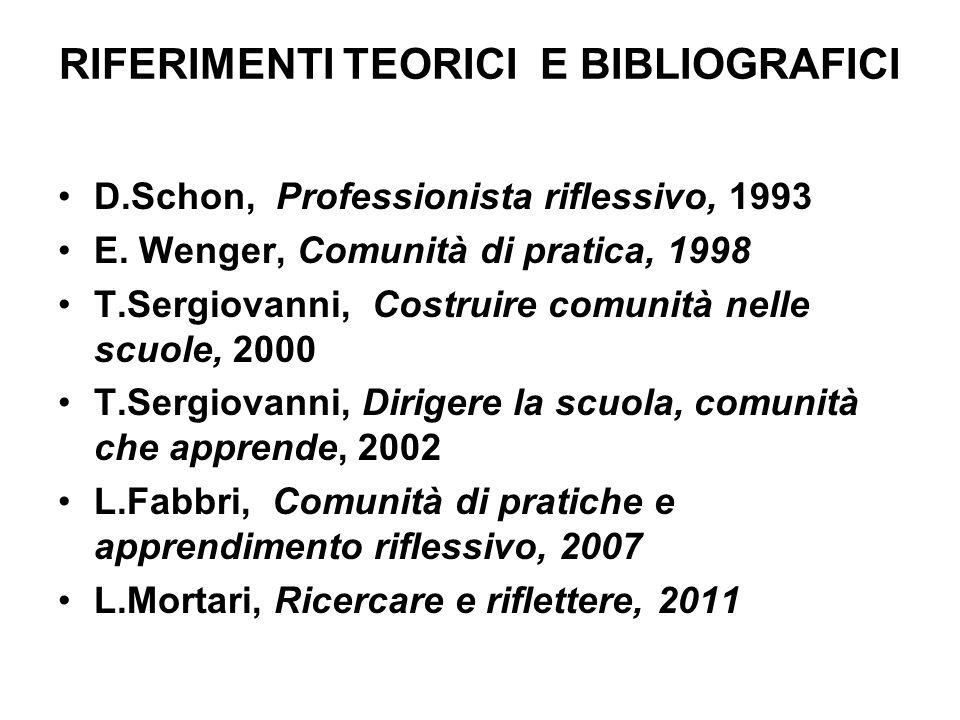 RIFERIMENTI TEORICI E BIBLIOGRAFICI D.Schon, Professionista riflessivo, 1993 E. Wenger, Comunità di pratica, 1998 T.Sergiovanni, Costruire comunità ne