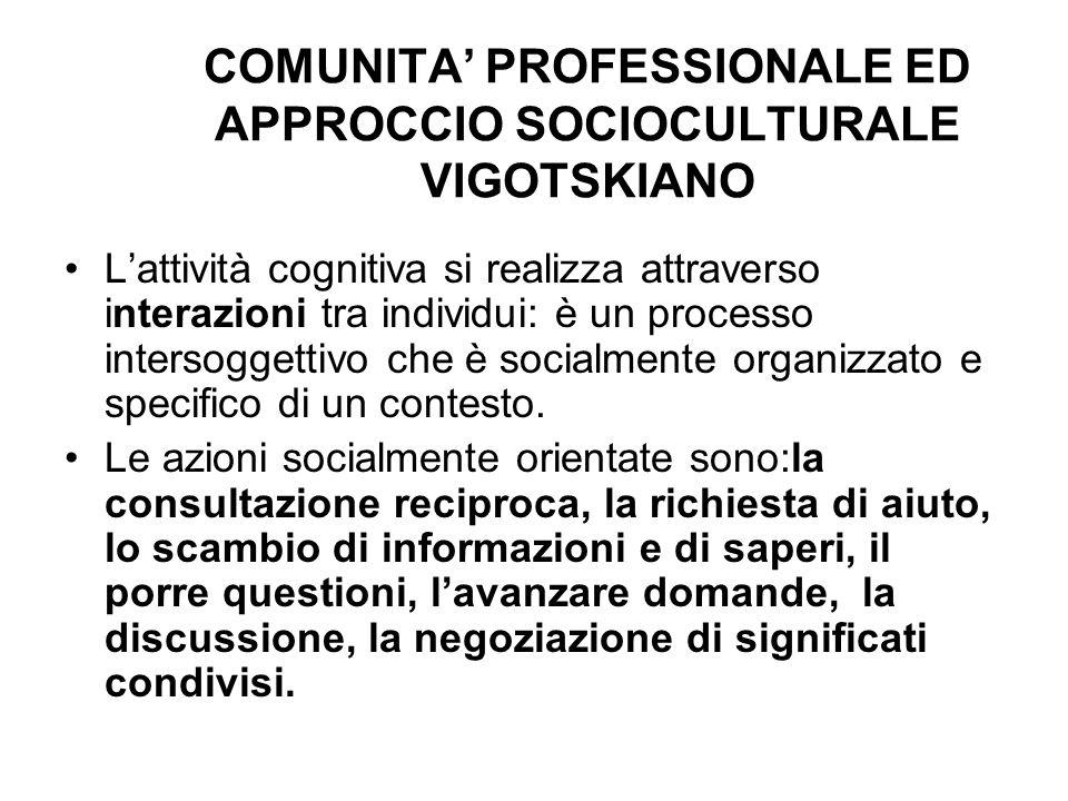 COMUNITA PROFESSIONALE ED APPROCCIO SOCIOCULTURALE VIGOTSKIANO Lattività cognitiva si realizza attraverso interazioni tra individui: è un processo int