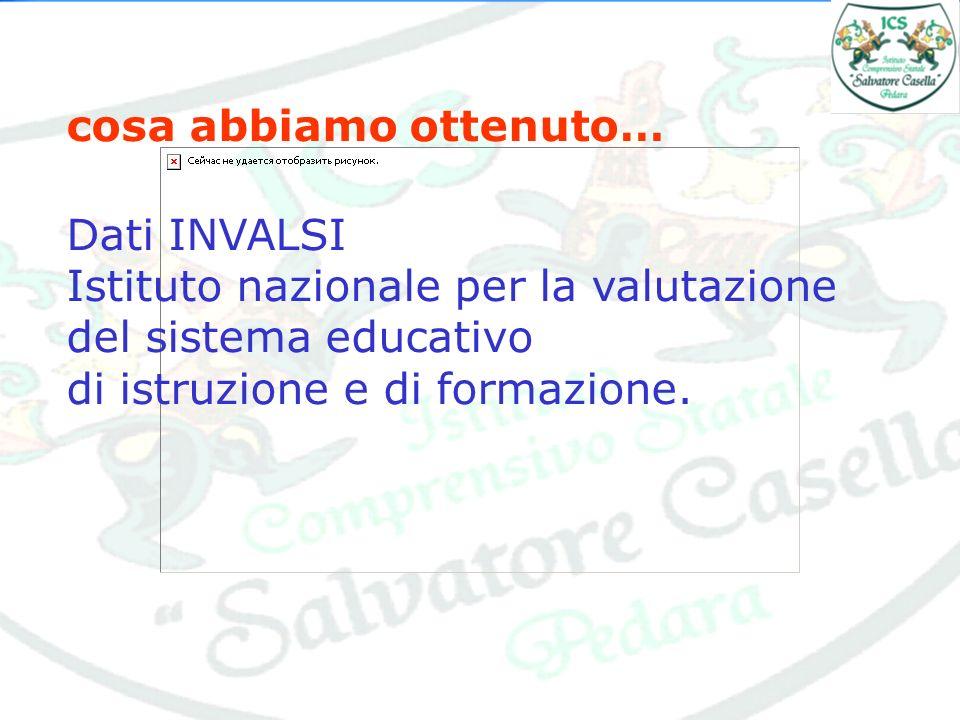 cosa abbiamo ottenuto… Dati INVALSI Istituto nazionale per la valutazione del sistema educativo di istruzione e di formazione.
