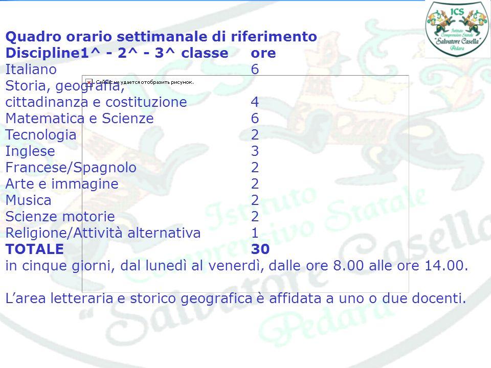 Quadro orario settimanale di riferimento Discipline1^ - 2^ - 3^ classeore Italiano6 Storia, geografia, cittadinanza e costituzione4 Matematica e Scien