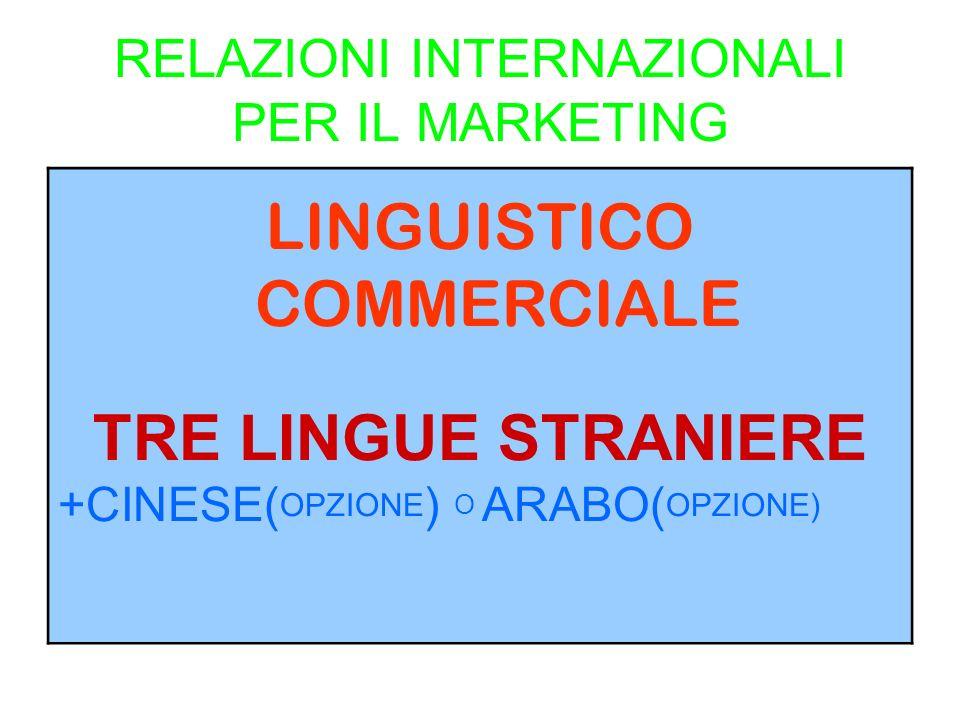 RELAZIONI INTERNAZIONALI PER IL MARKETING LINGUISTICO COMMERCIALE TRE LINGUE STRANIERE +CINESE( OPZIONE ) O ARABO( OPZIONE)