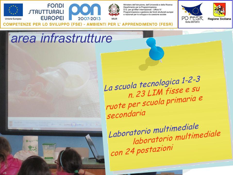 Casella web-tv pubblicizzazione di attività, strumenti, risultati dei PON attraverso 24 spot e un TG on- line sul sito web della scuola area infrastrutture