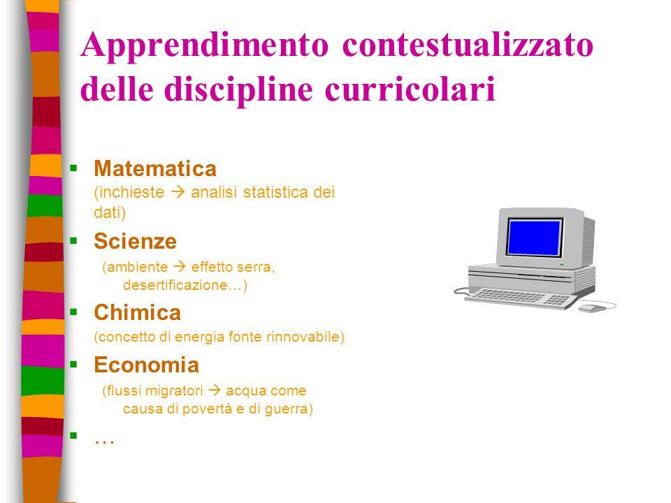 Apprendimento contestualizzato delle discipline curricolari Matematica (inchieste analisi statistica dei dati) Scienze (ambiente effetto serra, desert