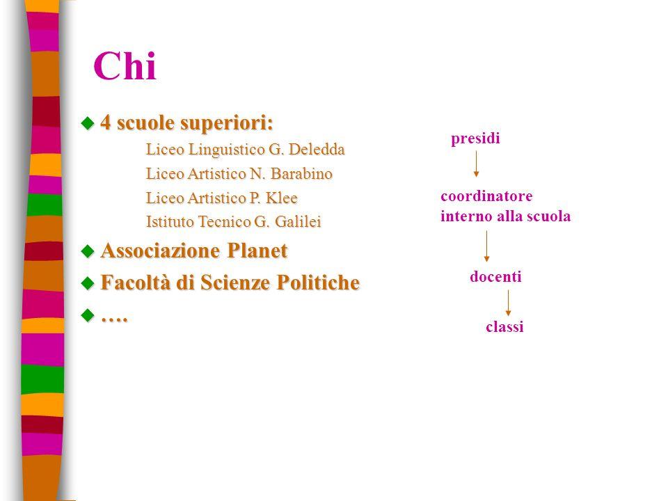 Chi u 4 scuole superiori: Liceo Linguistico G. Deledda Liceo Artistico N.