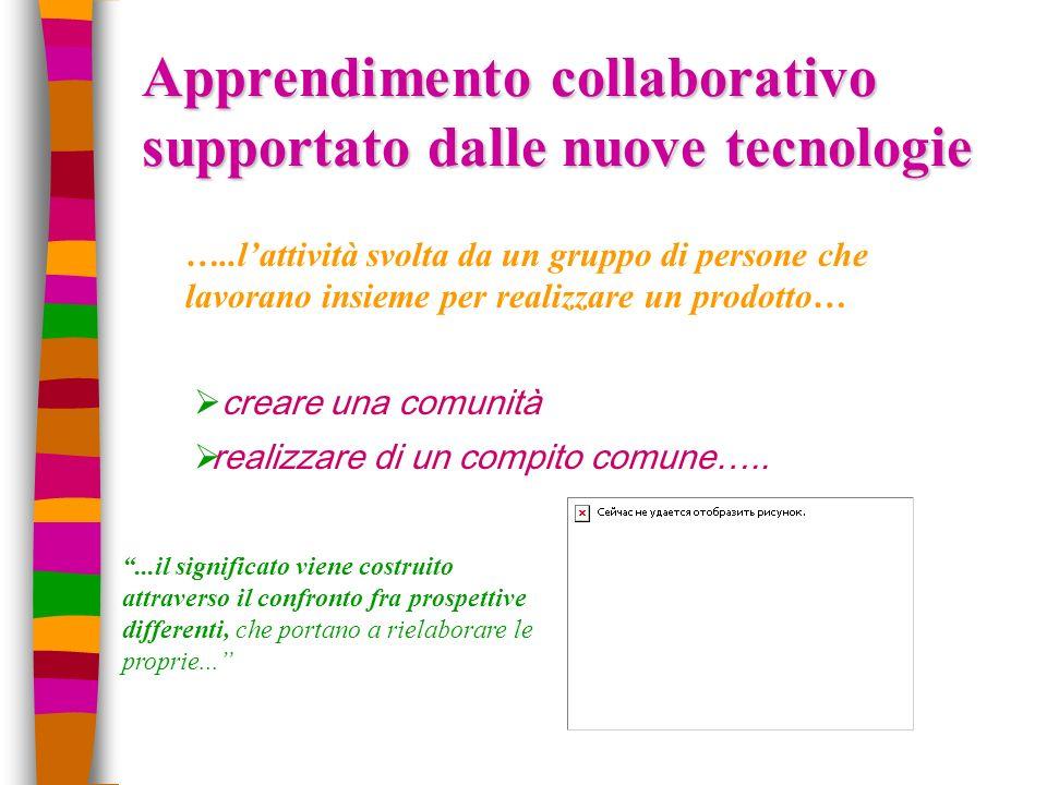 Apprendimento collaborativo supportato dalle nuove tecnologie creare una comunità realizzare di un compito comune….. …..lattività svolta da un gruppo