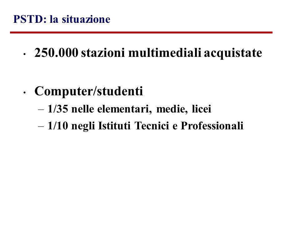 250.000 stazioni multimediali acquistate Computer/studenti –1/35 nelle elementari, medie, licei –1/10 negli Istituti Tecnici e Professionali PSTD: la