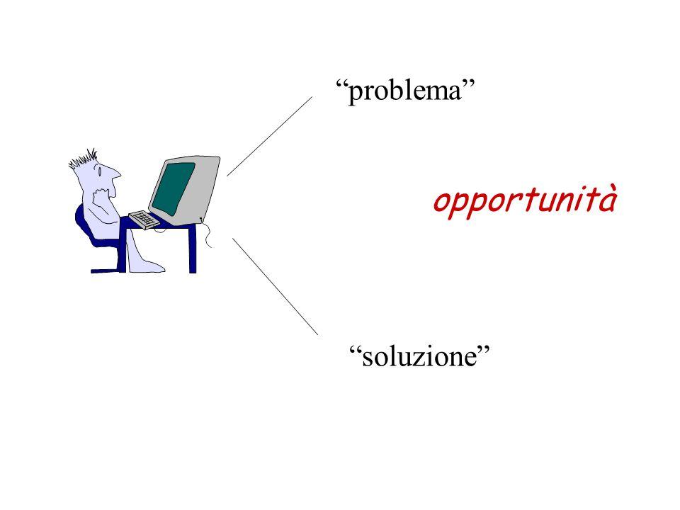 problema soluzione opportunità
