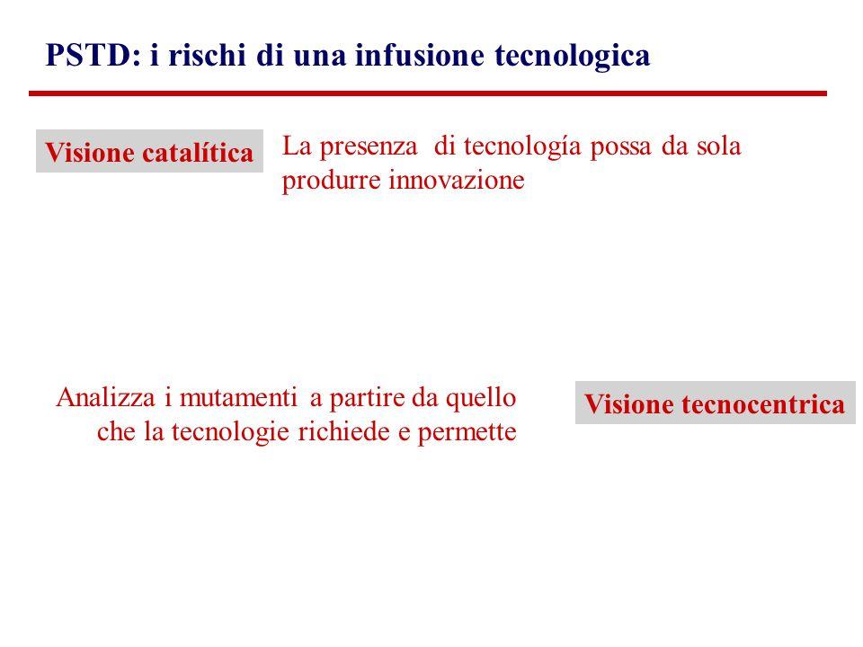 PSTD: i rischi di una infusione tecnologica Visione catalítica Visione tecnocentrica La presenza di tecnología possa da sola produrre innovazione Anal