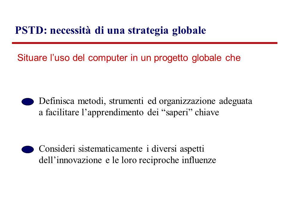 PSTD: necessità di una strategia globale Situare luso del computer in un progetto globale che Definisca metodi, strumenti ed organizzazione adeguata a