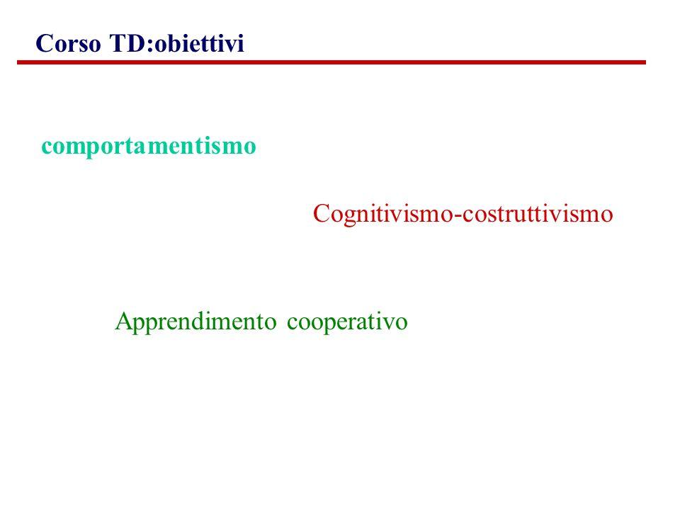 Corso TD:obiettivi comportamentismo Cognitivismo-costruttivismo Apprendimento cooperativo