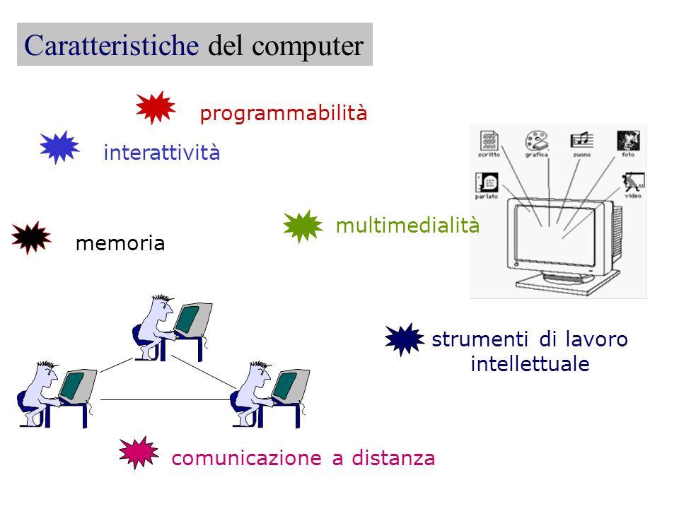 multimedialità strumenti di lavoro intellettuale programmabilità Caratteristiche del computer interattività comunicazione a distanza memoria