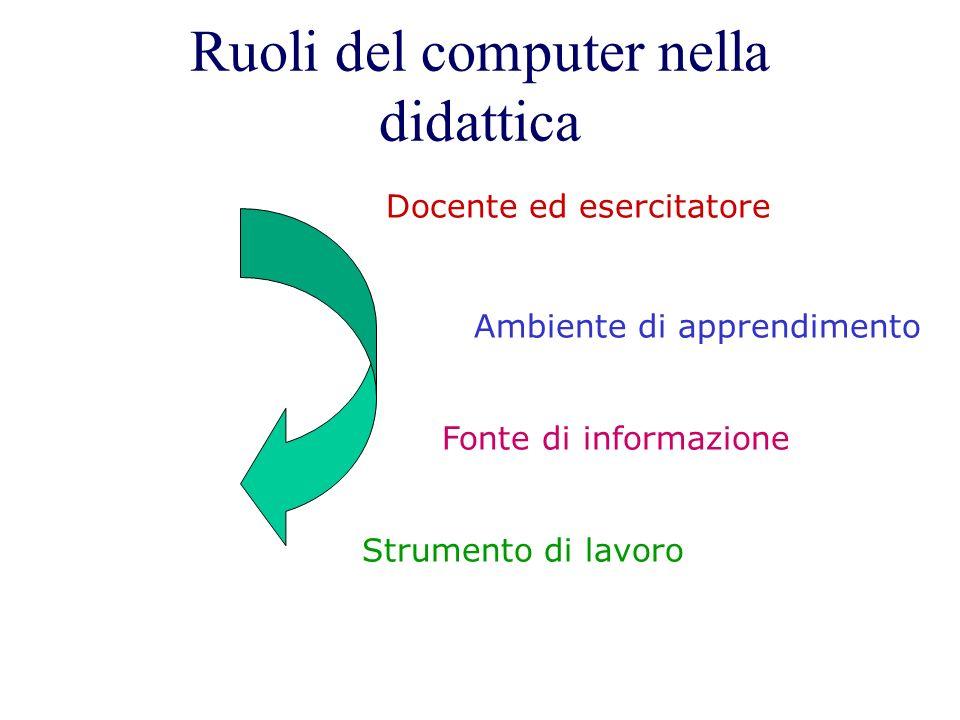 Ruoli del computer nella didattica Docente ed esercitatore Ambiente di apprendimento Fonte di informazione Strumento di lavoro