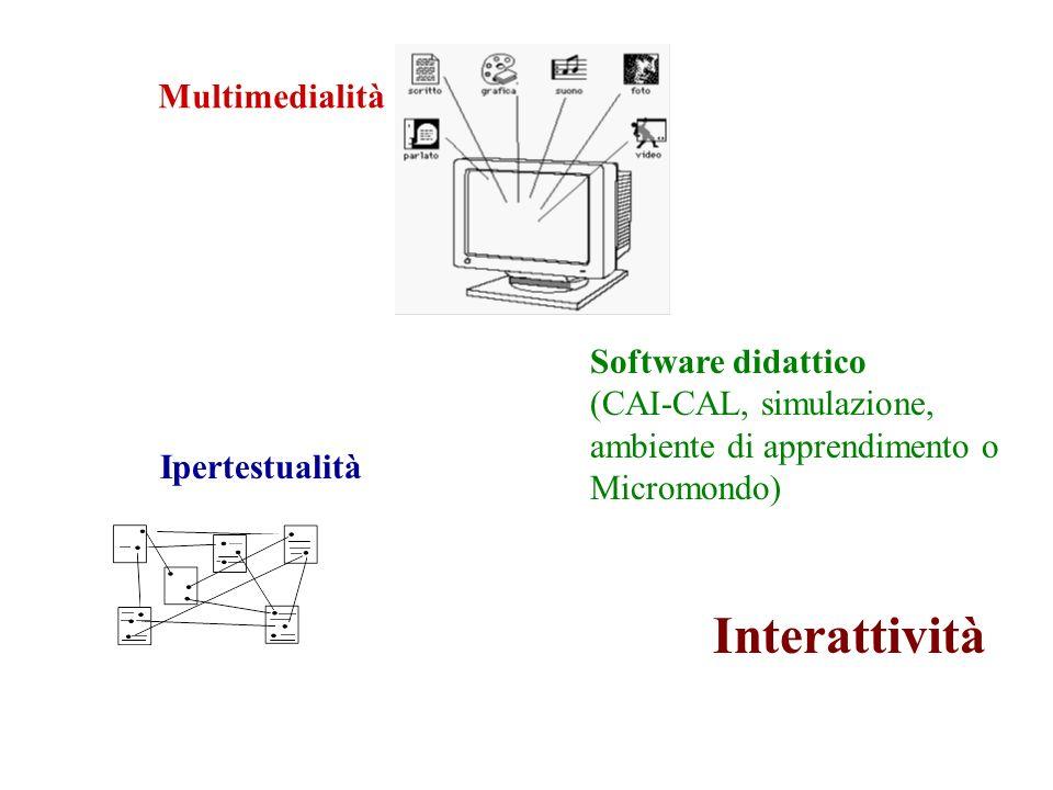 Multimedialità Ipertestualità Software didattico (CAI-CAL, simulazione, ambiente di apprendimento o Micromondo) Interattività