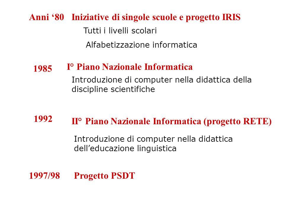 Anni 80Iniziative di singole scuole e progetto IRIS 1985 I° Piano Nazionale Informatica 1992 II° Piano Nazionale Informatica (progetto RETE) Introduzi