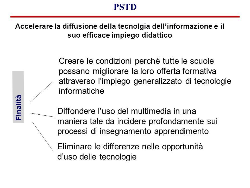 Accelerare la diffusione della tecnolgia dellinformazione e il suo efficace impiego didattico PSTD Eliminare le differenze nelle opportunità duso dell