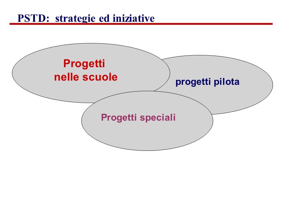 progetti pilota Progetti nelle scuole PSTD: strategie ed iniziative Progetti speciali