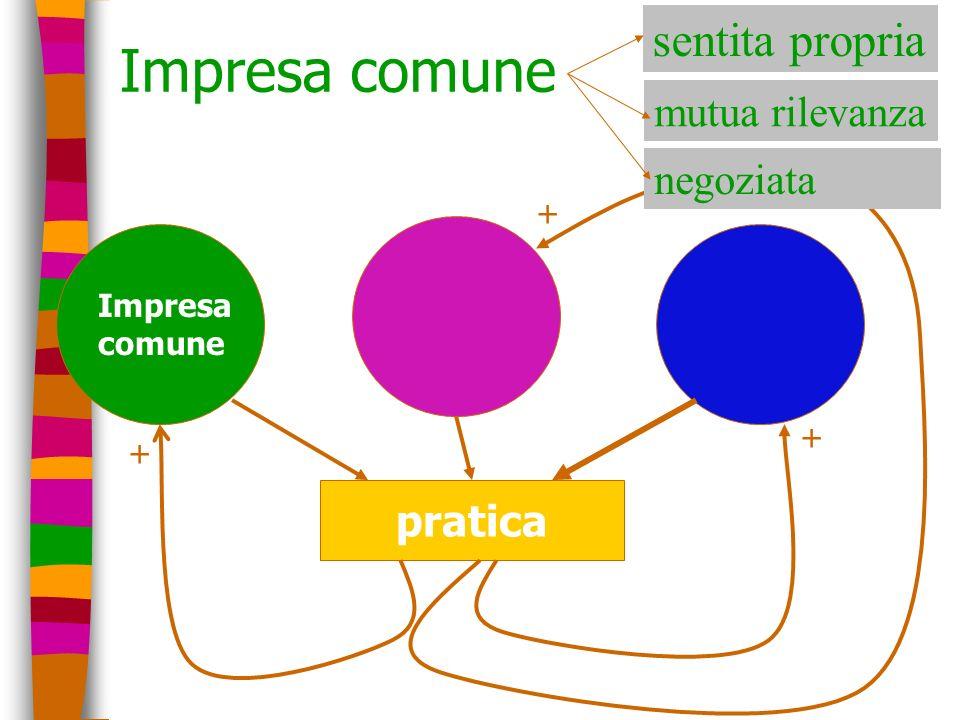 Impresa comune pratica Impresa comune + + + sentita propria mutua rilevanza negoziata