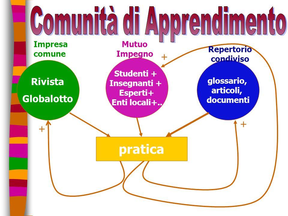 n Studenti + Insegnanti + Esperti+ Enti locali+.. glossario, articoli, documenti pratica Impresa comune + + + Rivista Globalotto Mutuo Impegno Reperto