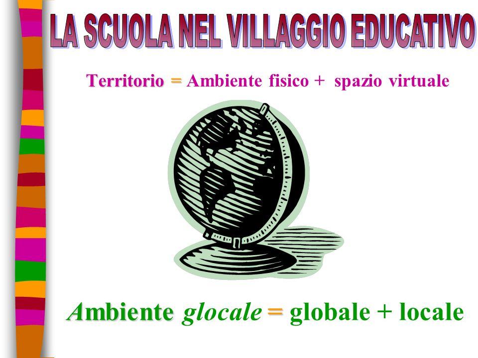 Territorio = Territorio = Ambiente fisico + spazio virtuale Ambiente= Ambiente glocale = globale + locale