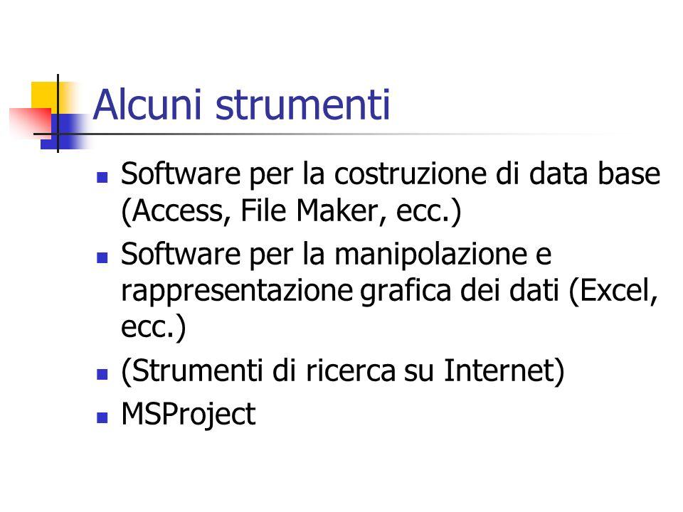 Alcuni strumenti Software per la costruzione di data base (Access, File Maker, ecc.) Software per la manipolazione e rappresentazione grafica dei dati (Excel, ecc.) (Strumenti di ricerca su Internet) MSProject