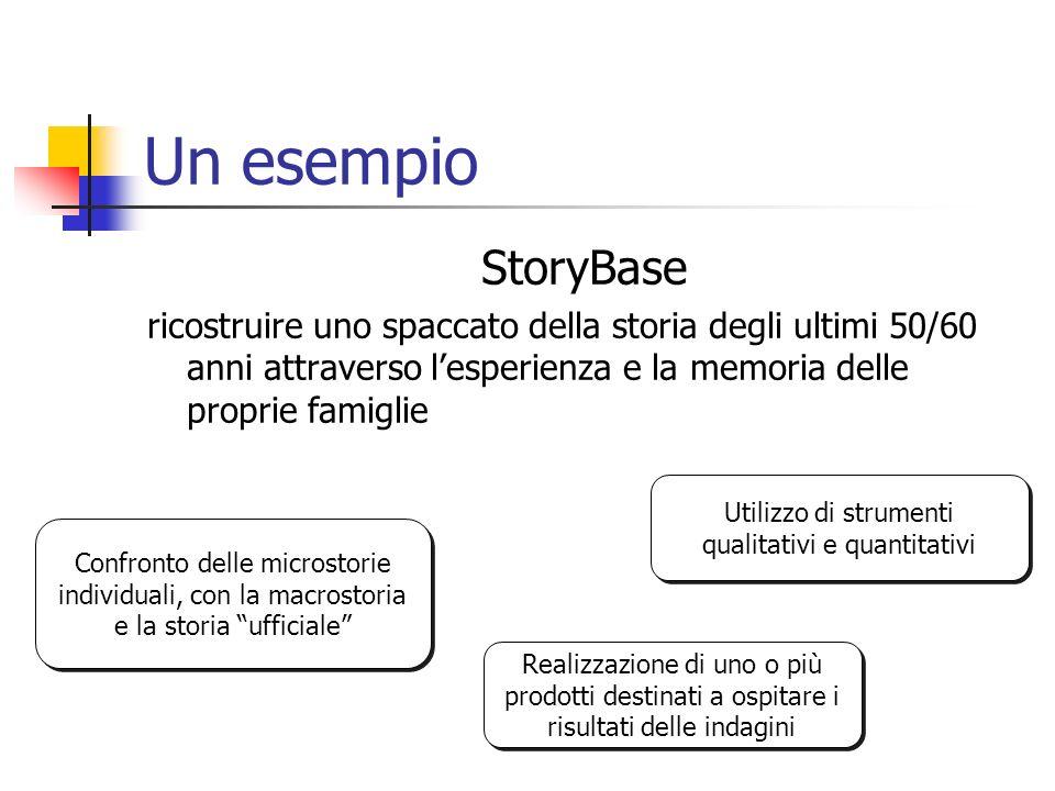 Un esempio StoryBase ricostruire uno spaccato della storia degli ultimi 50/60 anni attraverso lesperienza e la memoria delle proprie famiglie Confronto delle microstorie individuali, con la macrostoria e la storia ufficiale Utilizzo di strumenti qualitativi e quantitativi Realizzazione di uno o più prodotti destinati a ospitare i risultati delle indagini