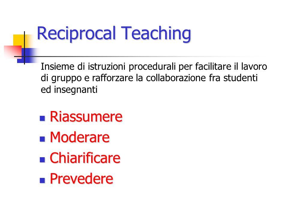 Reciprocal Teaching Riassumere Riassumere Moderare Moderare Chiarificare Chiarificare Prevedere Prevedere Insieme di istruzioni procedurali per facilitare il lavoro di gruppo e rafforzare la collaborazione fra studenti ed insegnanti
