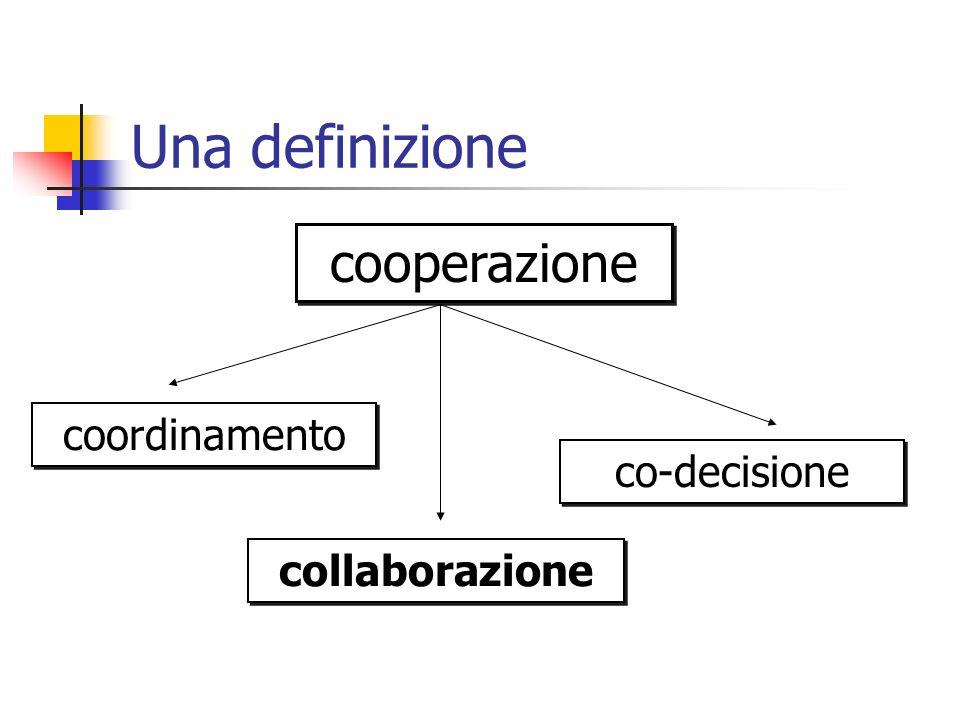 Una definizione cooperazione coordinamento collaborazione co-decisione