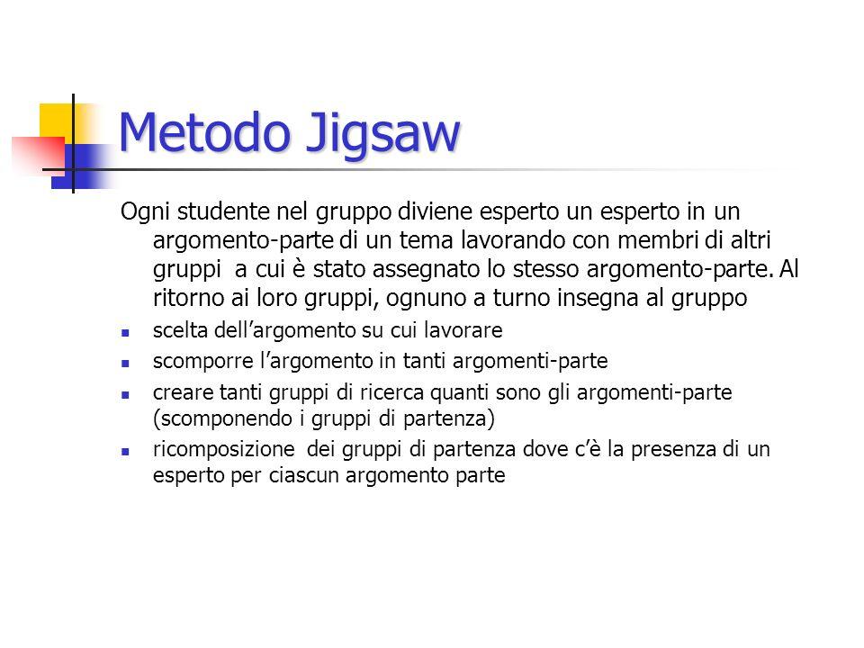 Metodo Jigsaw Ogni studente nel gruppo diviene esperto un esperto in un argomento-parte di un tema lavorando con membri di altri gruppi a cui è stato assegnato lo stesso argomento-parte.