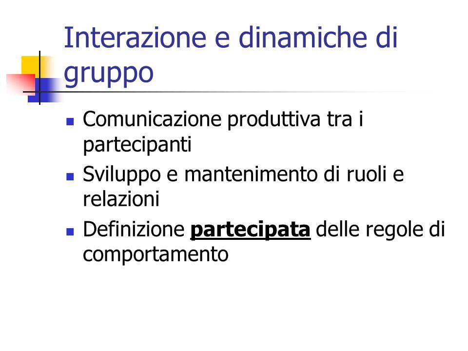 Interazione e dinamiche di gruppo Comunicazione produttiva tra i partecipanti Sviluppo e mantenimento di ruoli e relazioni Definizione partecipata delle regole di comportamento