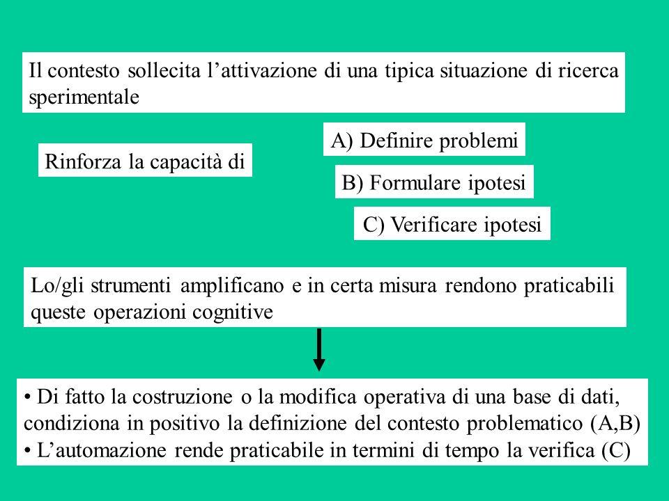 Il contesto sollecita lattivazione di una tipica situazione di ricerca sperimentale Rinforza la capacità di A) Definire problemi B) Formulare ipotesi C) Verificare ipotesi Lo/gli strumenti amplificano e in certa misura rendono praticabili queste operazioni cognitive Di fatto la costruzione o la modifica operativa di una base di dati, condiziona in positivo la definizione del contesto problematico (A,B) Lautomazione rende praticabile in termini di tempo la verifica (C)