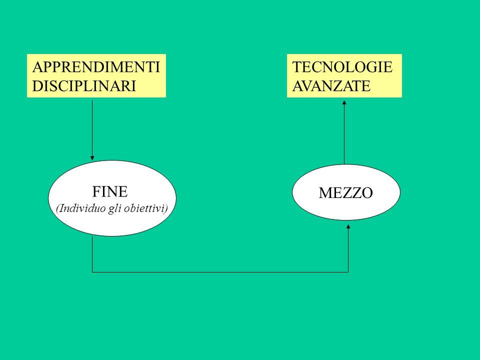 FINE (Individuo gli obiettivi) APPRENDIMENTI DISCIPLINARI TECNOLOGIE AVANZATE MEZZO
