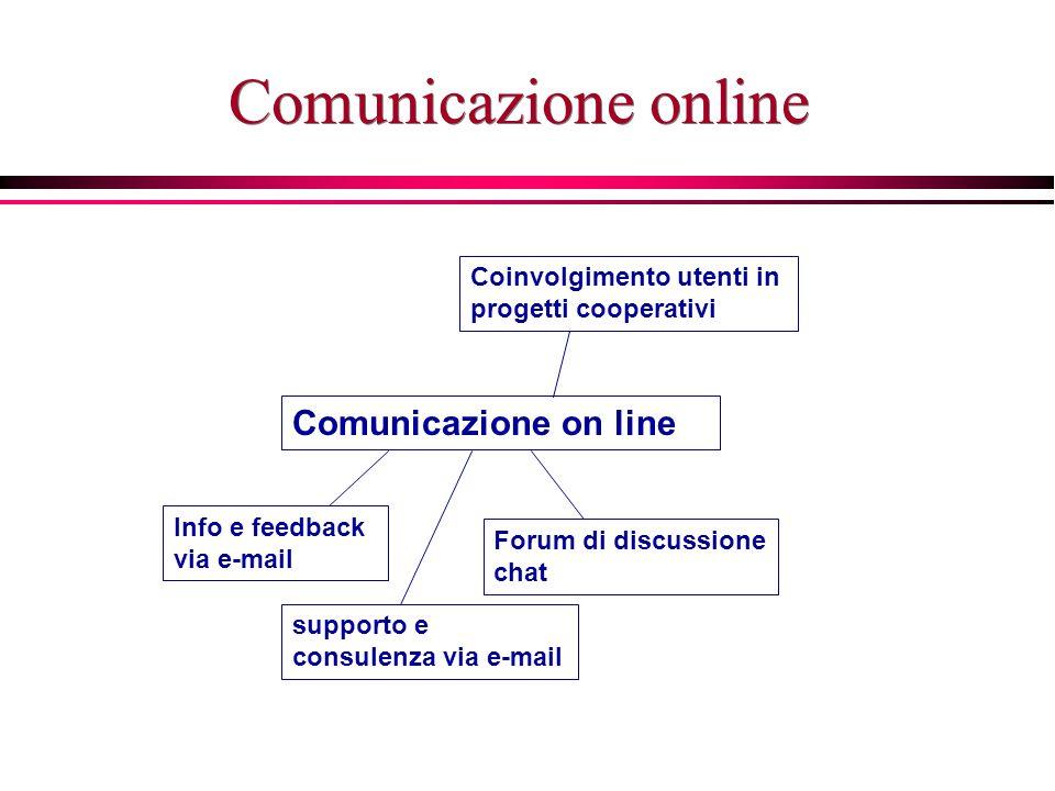 Comunicazione online Info e feedback via e-mail supporto e consulenza via e-mail Forum di discussione chat Coinvolgimento utenti in progetti cooperativi