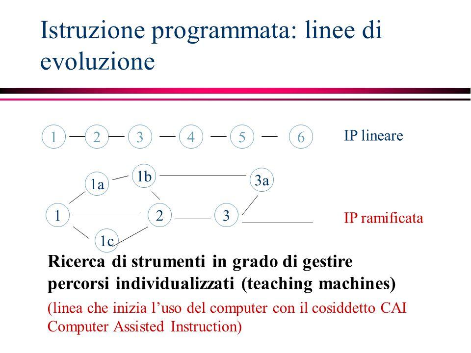 Istruzione programmata: linee di evoluzione 123456 1 1b 2 1c 1a 3a 3 IP lineare IP ramificata Ricerca di strumenti in grado di gestire percorsi individualizzati (teaching machines) (linea che inizia luso del computer con il cosiddetto CAI Computer Assisted Instruction)