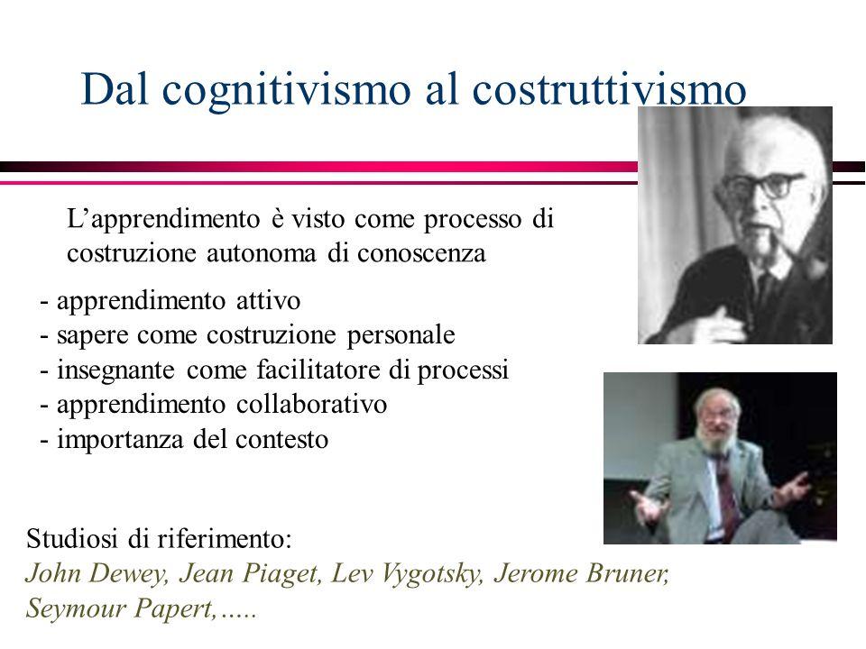 Dal cognitivismo al costruttivismo - apprendimento attivo - sapere come costruzione personale - insegnante come facilitatore di processi - apprendimento collaborativo - importanza del contesto Studiosi di riferimento: John Dewey, Jean Piaget, Lev Vygotsky, Jerome Bruner, Seymour Papert,…..