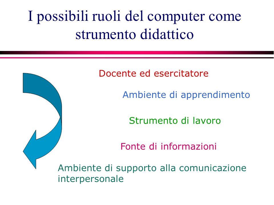 I possibili ruoli del computer come strumento didattico Docente ed esercitatore Ambiente di apprendimento Fonte di informazioni Strumento di lavoro Ambiente di supporto alla comunicazione interpersonale