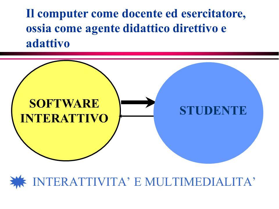 INTERATTIVITA E MULTIMEDIALITA STUDENTE SOFTWARE INTERATTIVO Il computer come docente ed esercitatore, ossia come agente didattico direttivo e adattivo