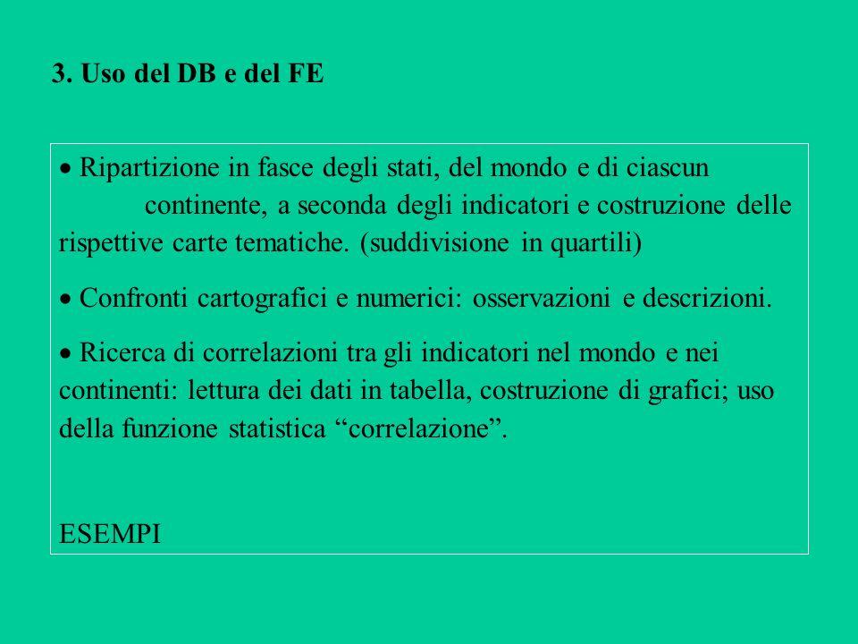 3. Uso del DB e del FE Ripartizione in fasce degli stati, del mondo e di ciascun continente, a seconda degli indicatori e costruzione delle rispettive