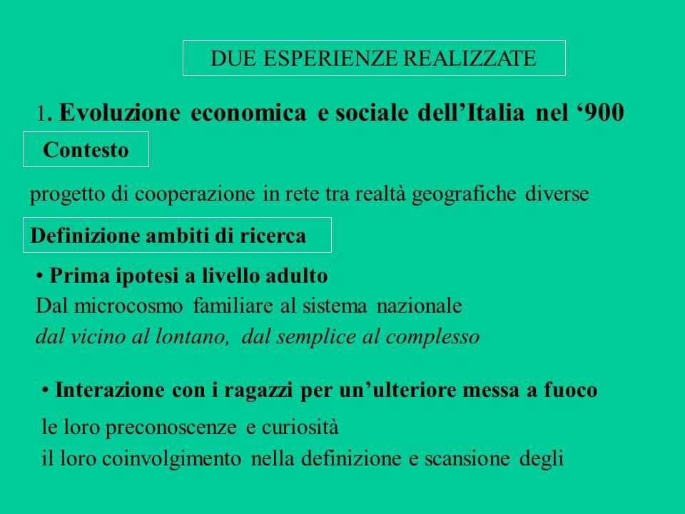 DUE ESPERIENZE REALIZZATE 1. Evoluzione economica e sociale dellItalia nel 900 Contesto Definizione ambiti di ricerca Prima ipotesi a livello adulto D