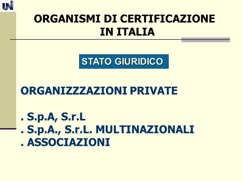 ORGANISMI DI CERTIFICAZIONE IN ITALIA ORGANIZZZAZIONI PRIVATE. S.p.A, S.r.L. S.p.A., S.r.L. MULTINAZIONALI. ASSOCIAZIONI STATO GIURIDICO