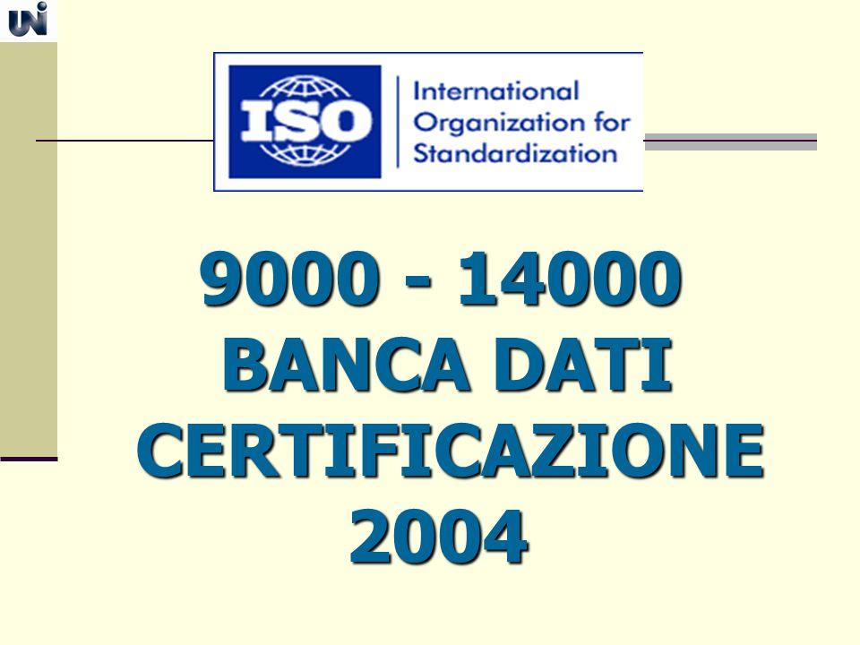 9000 - 14000 9000 - 14000 BANCA DATI BANCA DATI CERTIFICAZIONE CERTIFICAZIONE 2004 2004