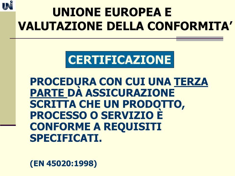 UNIONE EUROPEA E VALUTAZIONE DELLA CONFORMITA PROCEDURA CON CUI UNA TERZA PARTE DÀ ASSICURAZIONE SCRITTA CHE UN PRODOTTO, PROCESSO O SERVIZIO È CONFOR