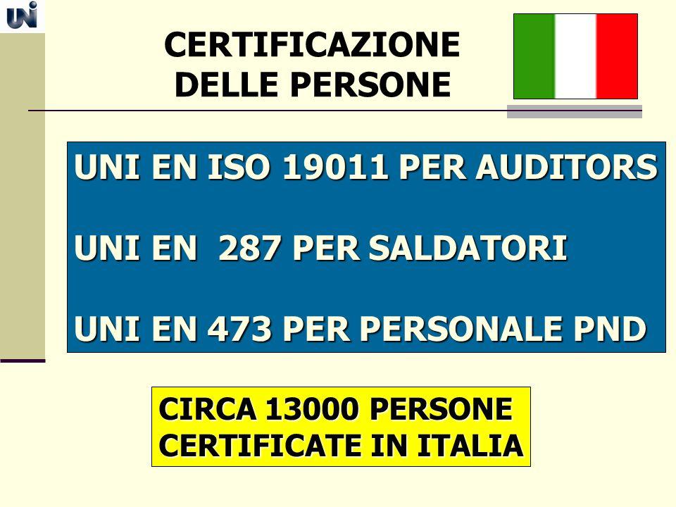 CERTIFICAZIONE DELLE PERSONE UNI EN ISO 19011 PER AUDITORS UNI EN 287 PER SALDATORI UNI EN 473 PER PERSONALE PND CIRCA 13000 PERSONE CERTIFICATE IN IT