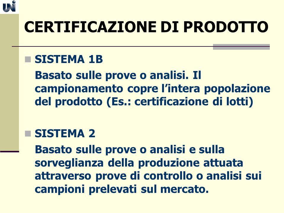 CERTIFICAZIONE DI PRODOTTO SISTEMA 1B Basato sulle prove o analisi. Il campionamento copre lintera popolazione del prodotto (Es.: certificazione di lo