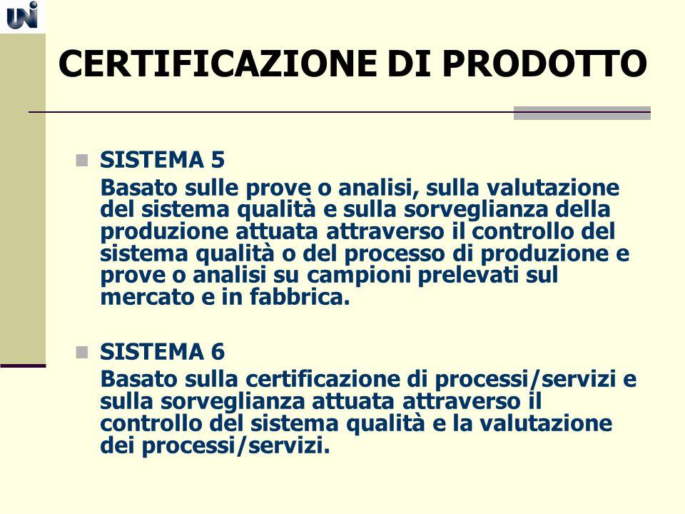 CERTIFICAZIONE DI PRODOTTO SISTEMA 5 Basato sulle prove o analisi, sulla valutazione del sistema qualità e sulla sorveglianza della produzione attuata