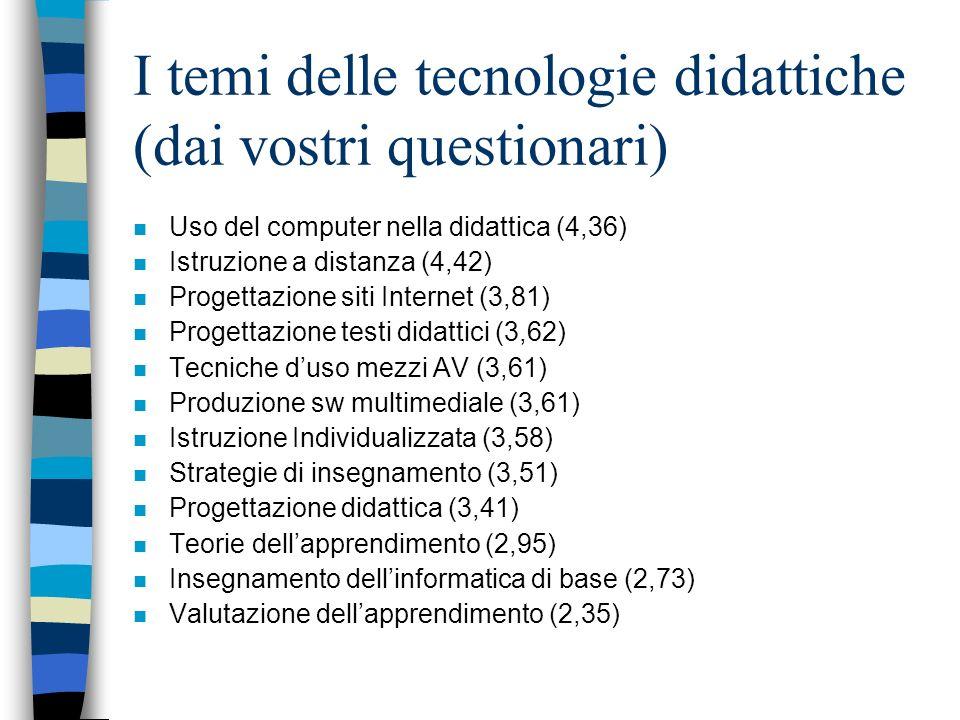 I temi delle tecnologie didattiche (dai vostri questionari) n Uso del computer nella didattica (4,36) n Istruzione a distanza (4,42) n Progettazione siti Internet (3,81) n Progettazione testi didattici (3,62) n Tecniche duso mezzi AV (3,61) n Produzione sw multimediale (3,61) n Istruzione Individualizzata (3,58) n Strategie di insegnamento (3,51) n Progettazione didattica (3,41) n Teorie dellapprendimento (2,95) n Insegnamento dellinformatica di base (2,73) n Valutazione dellapprendimento (2,35)