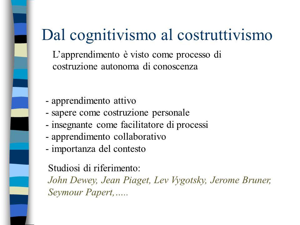 Dal cognitivismo al costruttivismo - apprendimento attivo - sapere come costruzione personale - insegnante come facilitatore di processi - apprendimen
