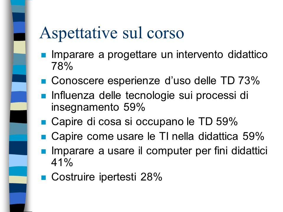 Aspettative sul corso n Imparare a progettare un intervento didattico 78% n Conoscere esperienze duso delle TD 73% n Influenza delle tecnologie sui pr
