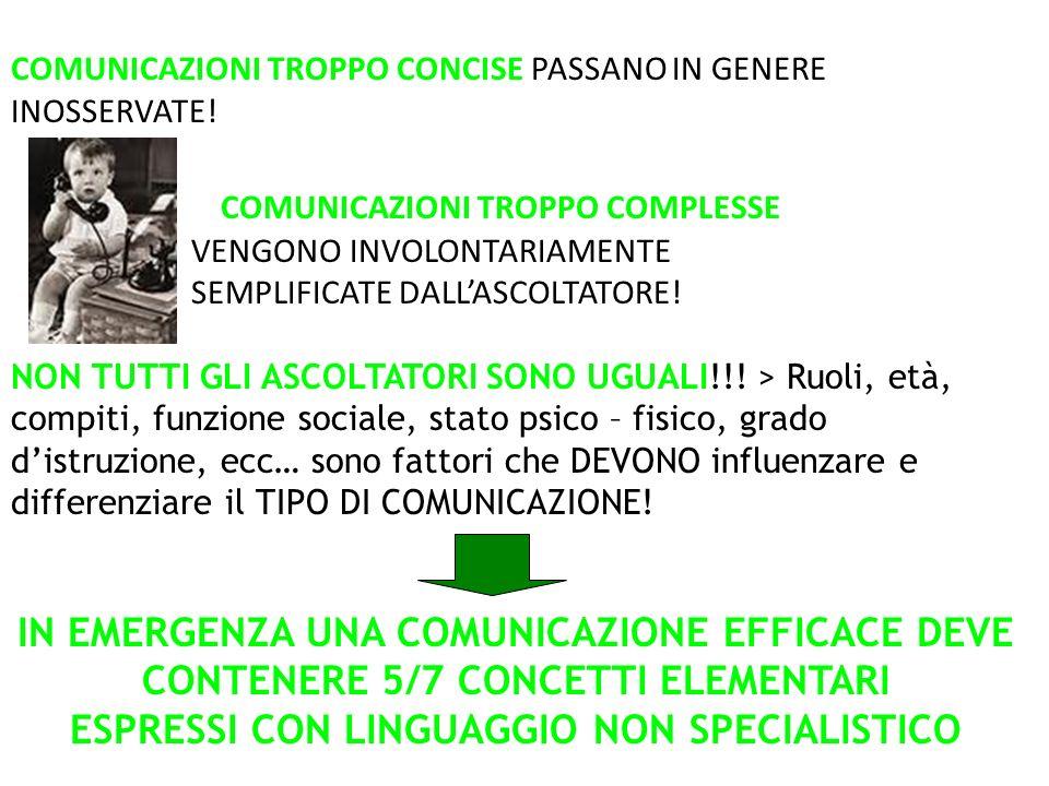 COMUNICAZIONI TROPPO CONCISE PASSANO IN GENERE INOSSERVATE! COMUNICAZIONI TROPPO COMPLESSE VENGONO INVOLONTARIAMENTE SEMPLIFICATE DALLASCOLTATORE! NON